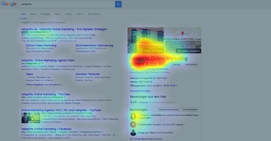 SERPs Attion Heatmap