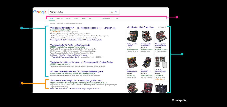 Google-Suche: Abgrenzung SEA & SEO