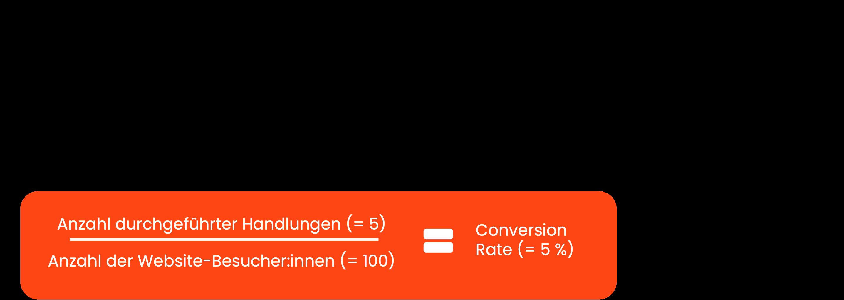 So lautet die Formel, um die Conversion-Rate zu berechnen.