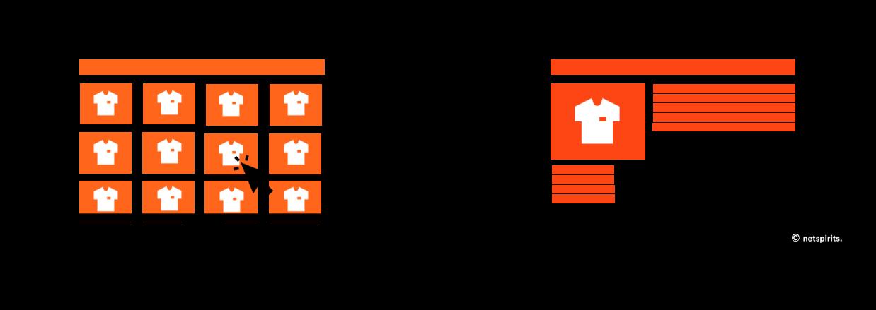 Der Typ der Conversion hängt vom Webseitentyp ab.