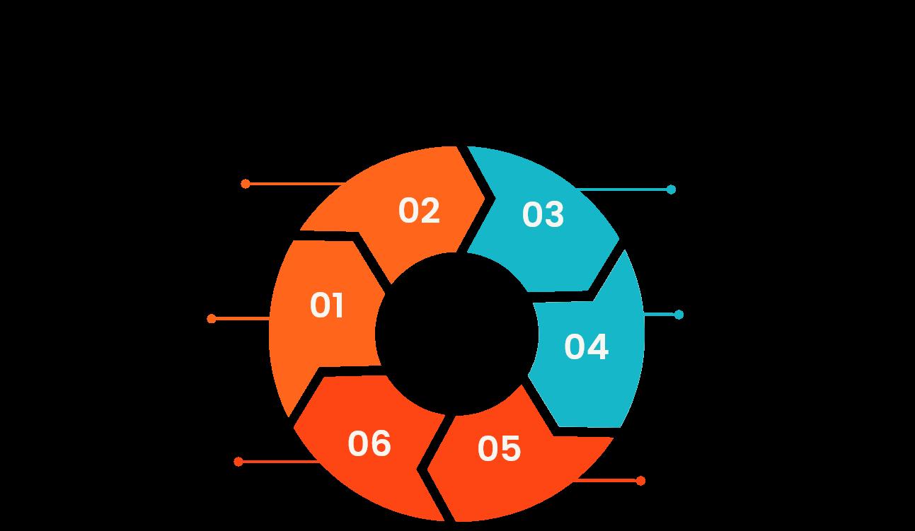 Bau die Grundlage für Datadriven-Marketing.