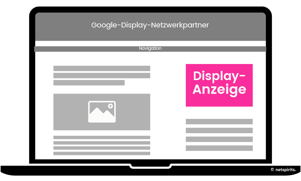 Display-Anzeige im Google-Display-Netzwerk