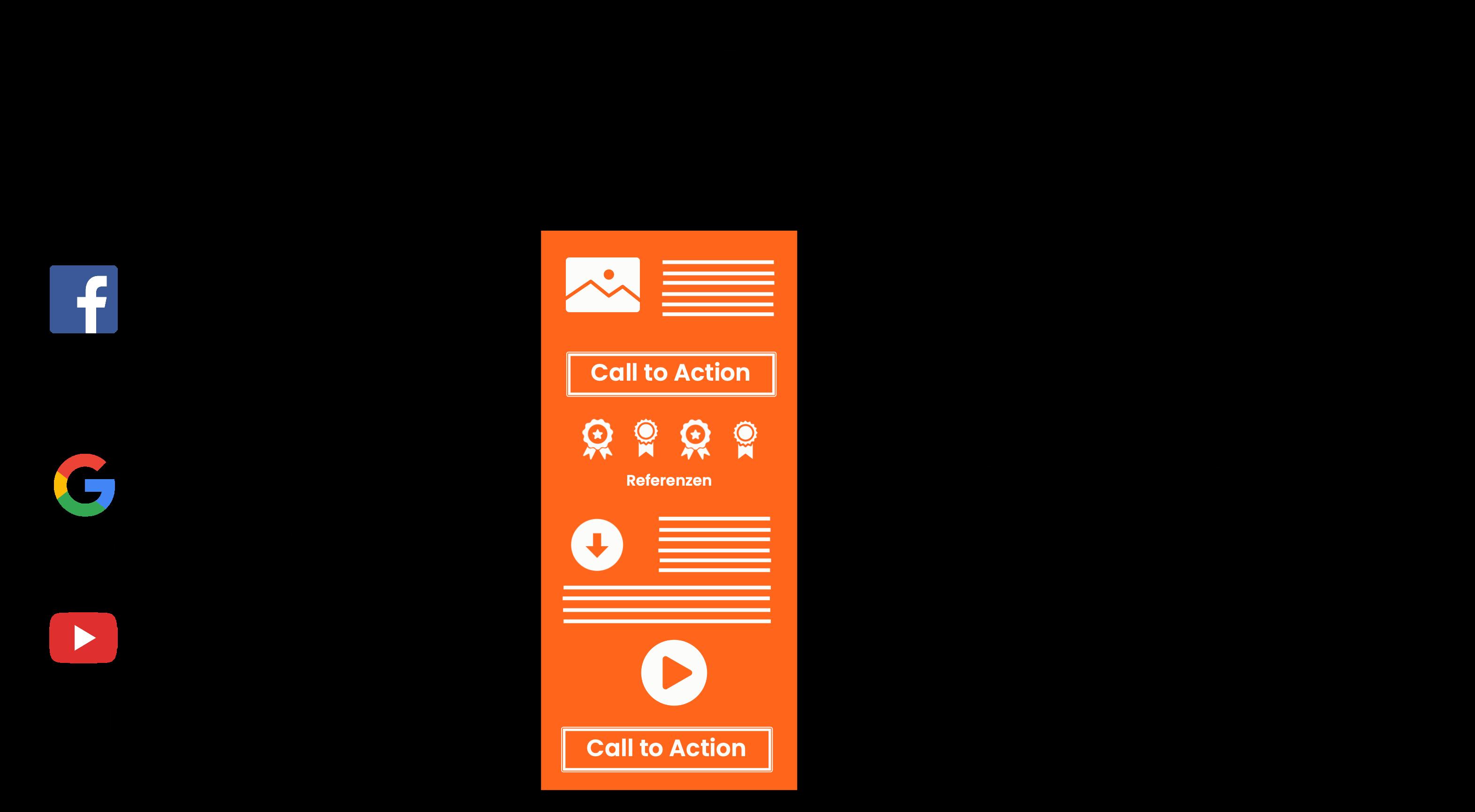 Website-Inhalte haben Einfluss auf die Conversion der Website.