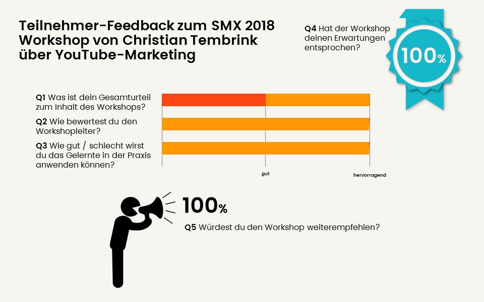 SMX 2018_Feedback Workshopteilnehmer