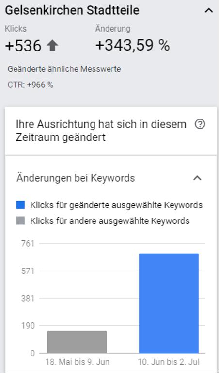 Veränderung der Klicks bei Suchkampagne um + 343,59 %