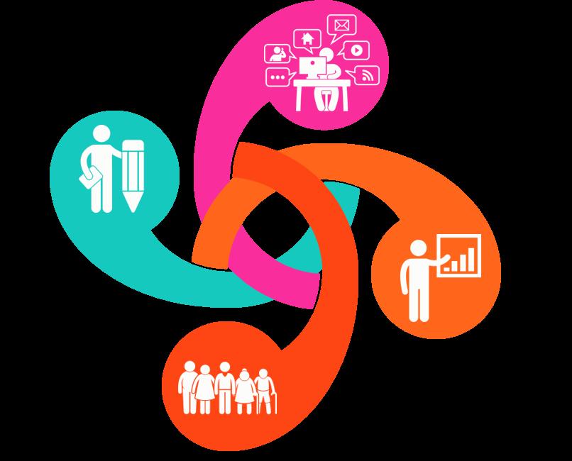 Definiere Ziele für dein Website-Relaunch-Projekt
