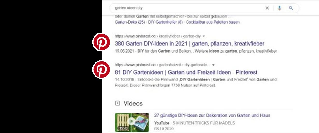 Pinterest-Indexierung bei Google