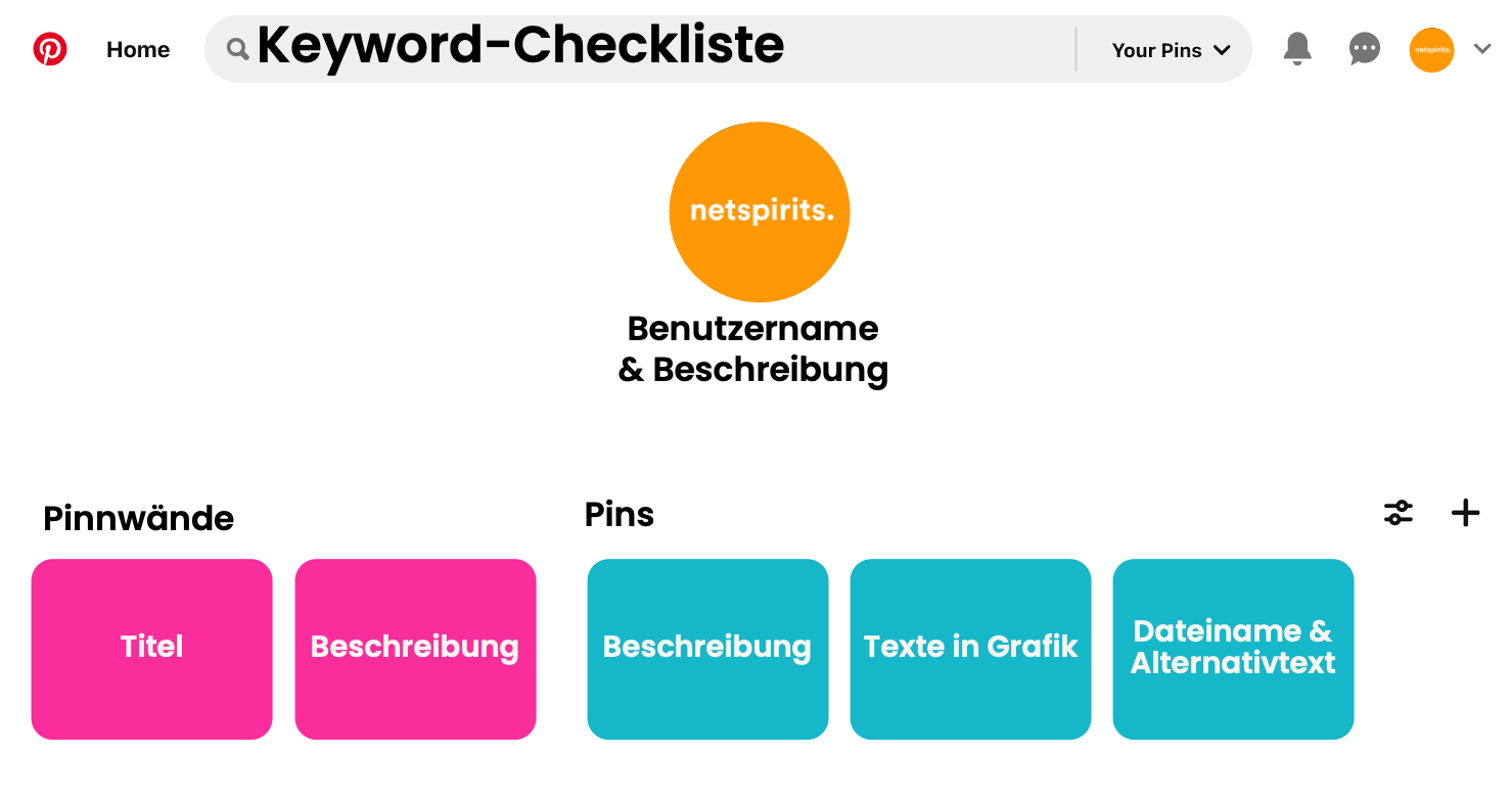 Pinterest-Keywords-Checkliste