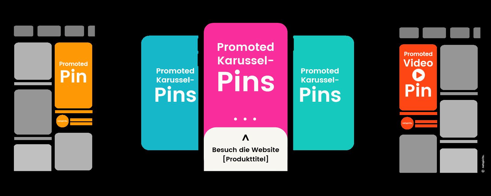 Übersicht Pinterest-Werbeformate
