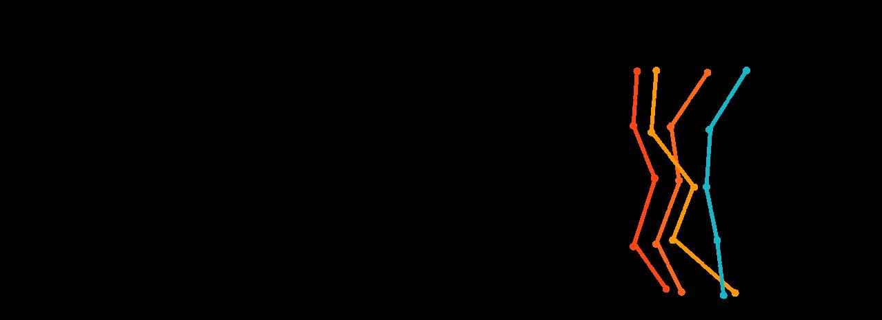 1. Kriterium der Reifegradanalyse: Auffindbarkeit