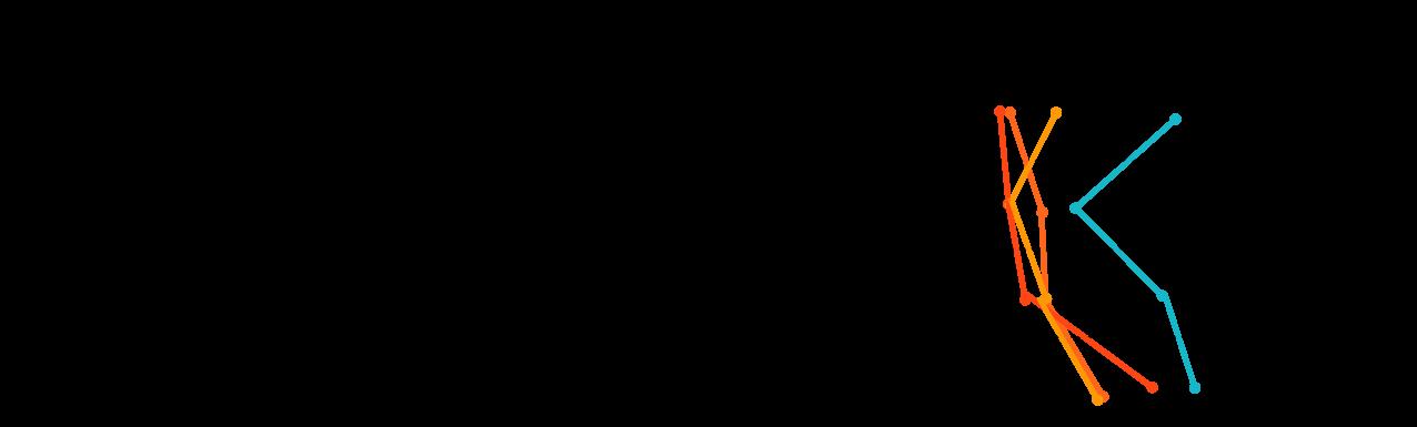 2. Kriterium der Reifegradanalyse: Zugänglichkeit