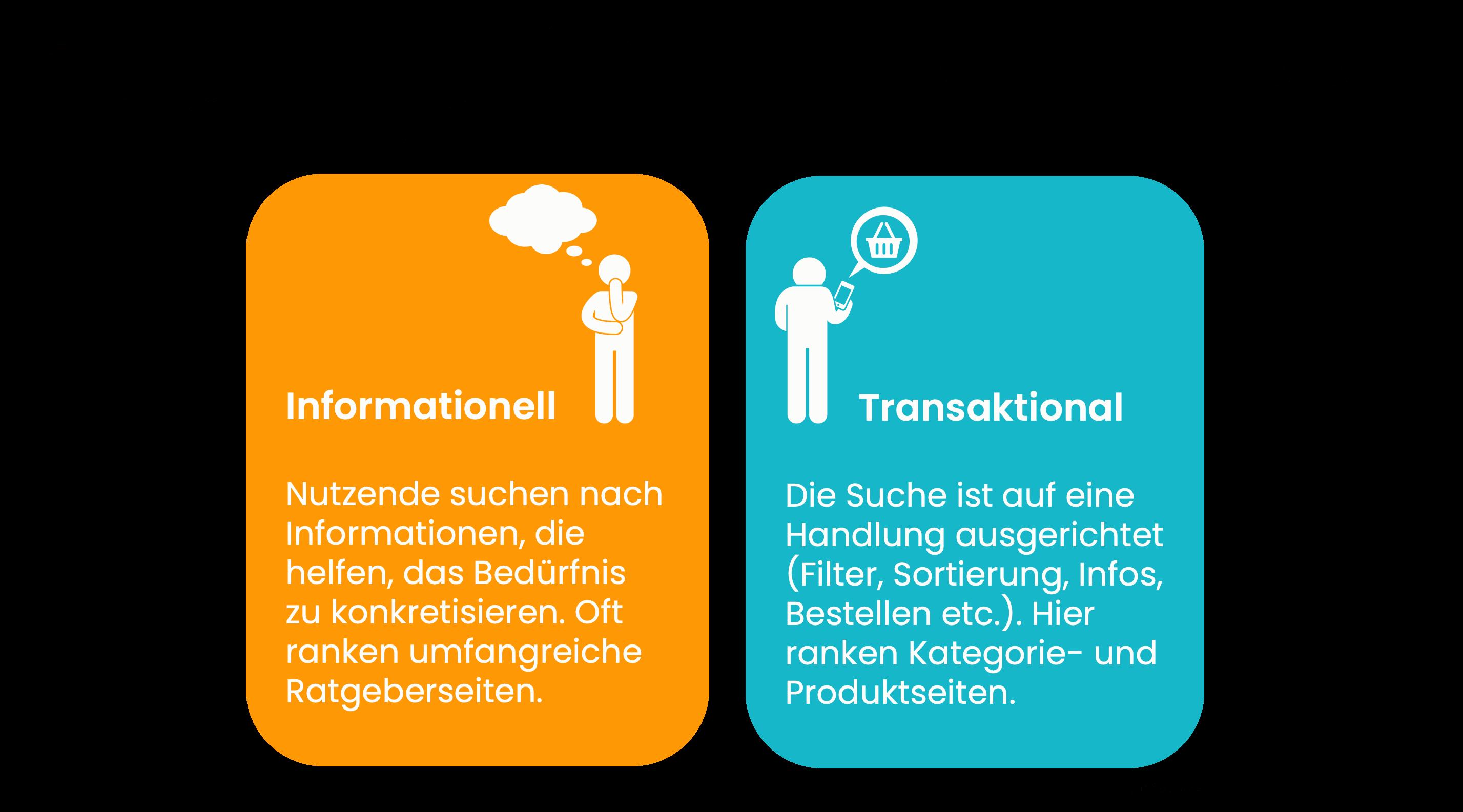 Unterschied zwischen transaktionalen und informationellen Suchanfragen