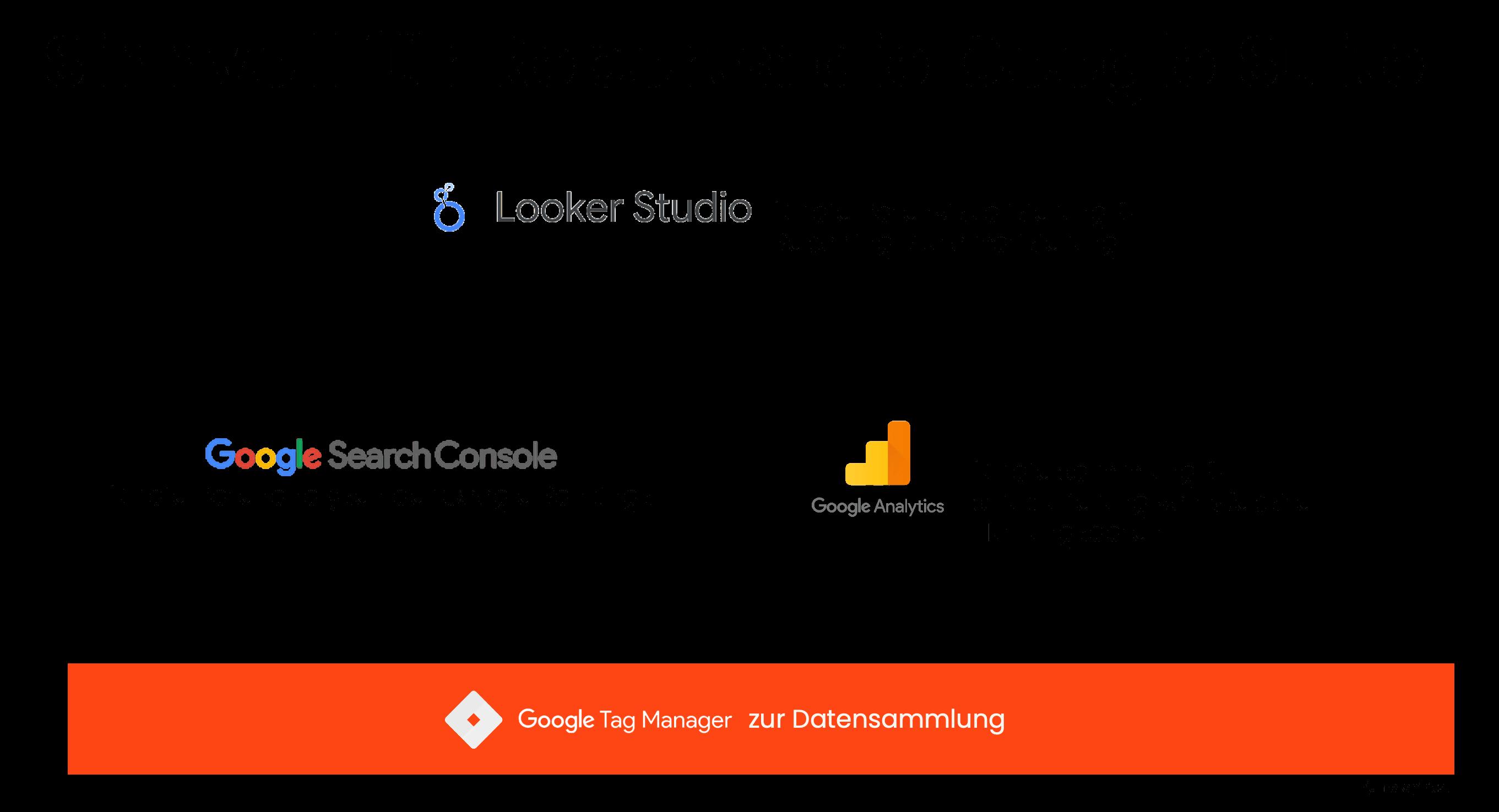 Google Suite für Tracking und Reporting nutzen
