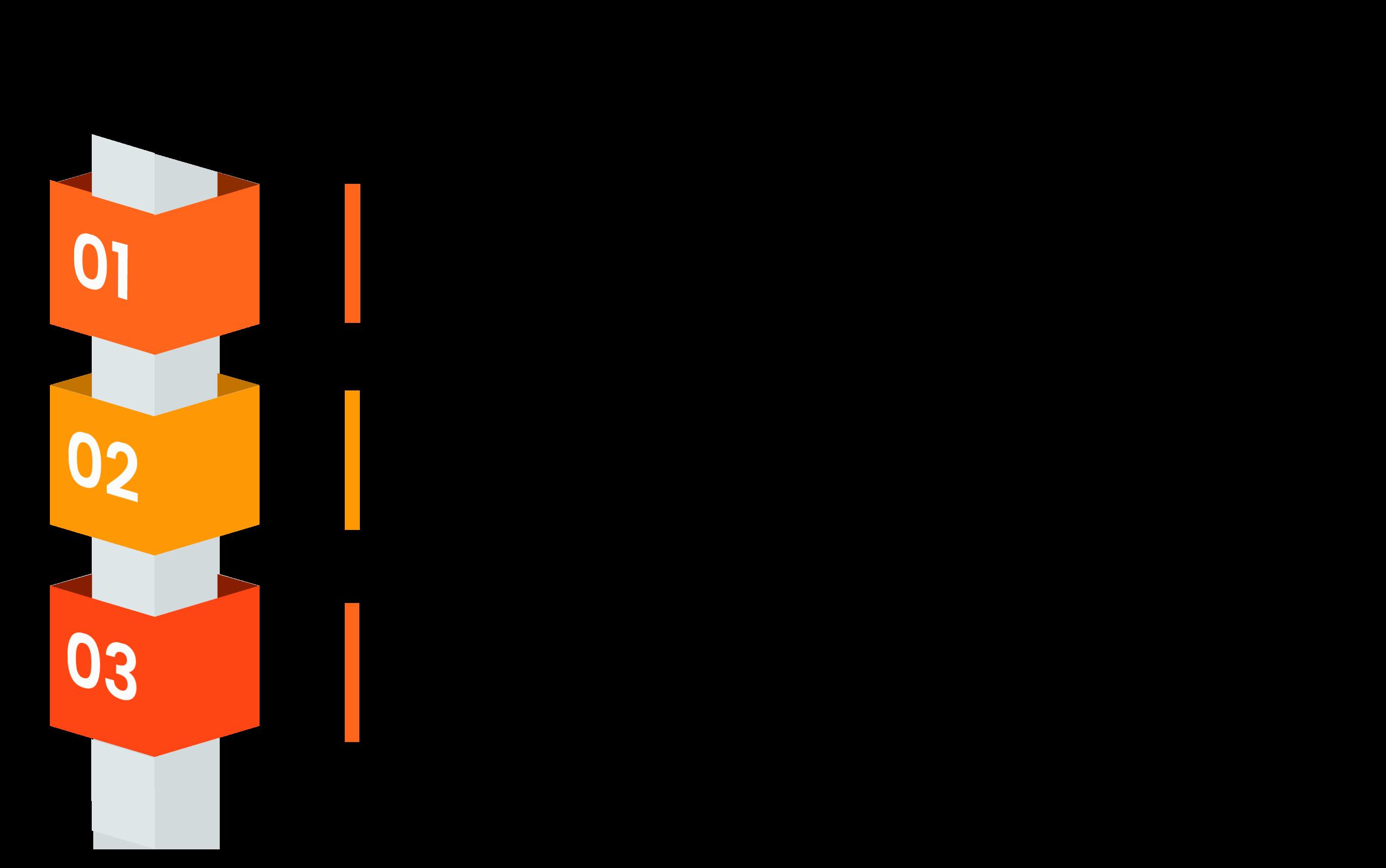 Keyword-Analyse-Anleitung
