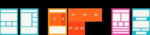 Unterschiede zwischen A/B-, multivarianten und Weiterleitungstests