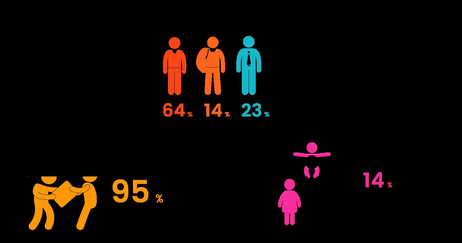 netspirits-Trivia: Alter, Geschwister, Kinder