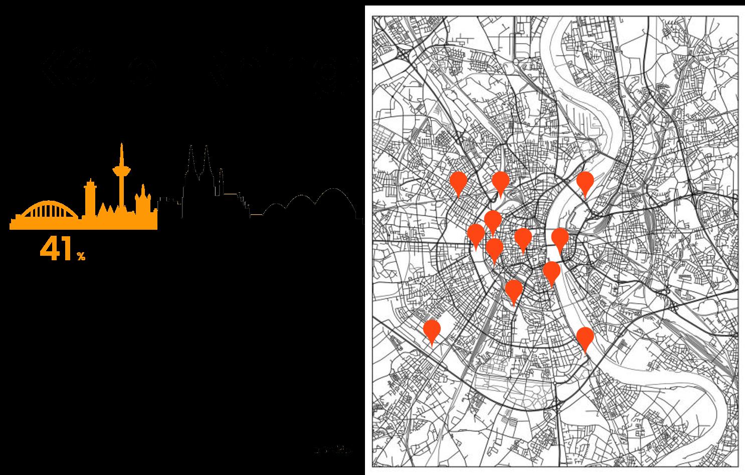netspirits-Trivia: Wir lieben Köln